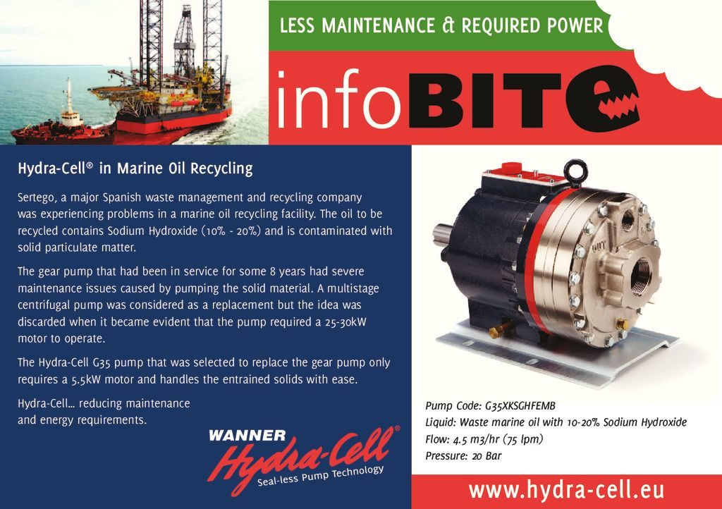 Hydra-Cell® in Marine Oil Recycling - Monitor Pumps